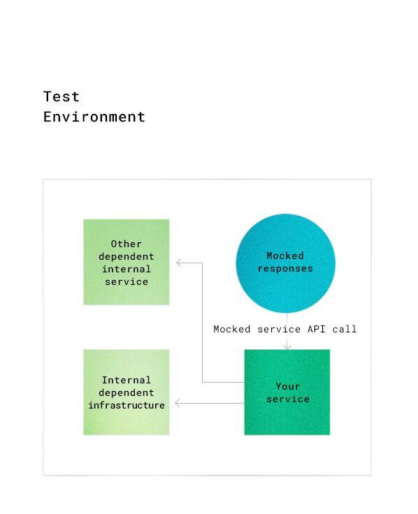 testing_testenv.jpeg